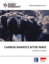 image from Facing up to the failure of carbon markets